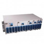 Optical Splitter Unit